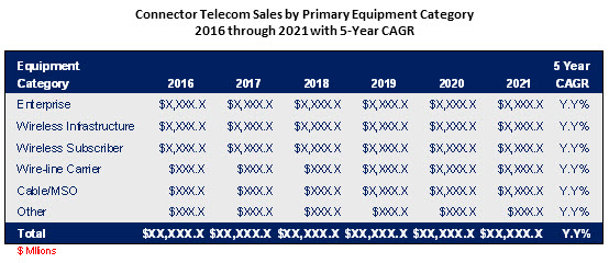 /media/images/product/m-510-16/telecom-sales.jpg